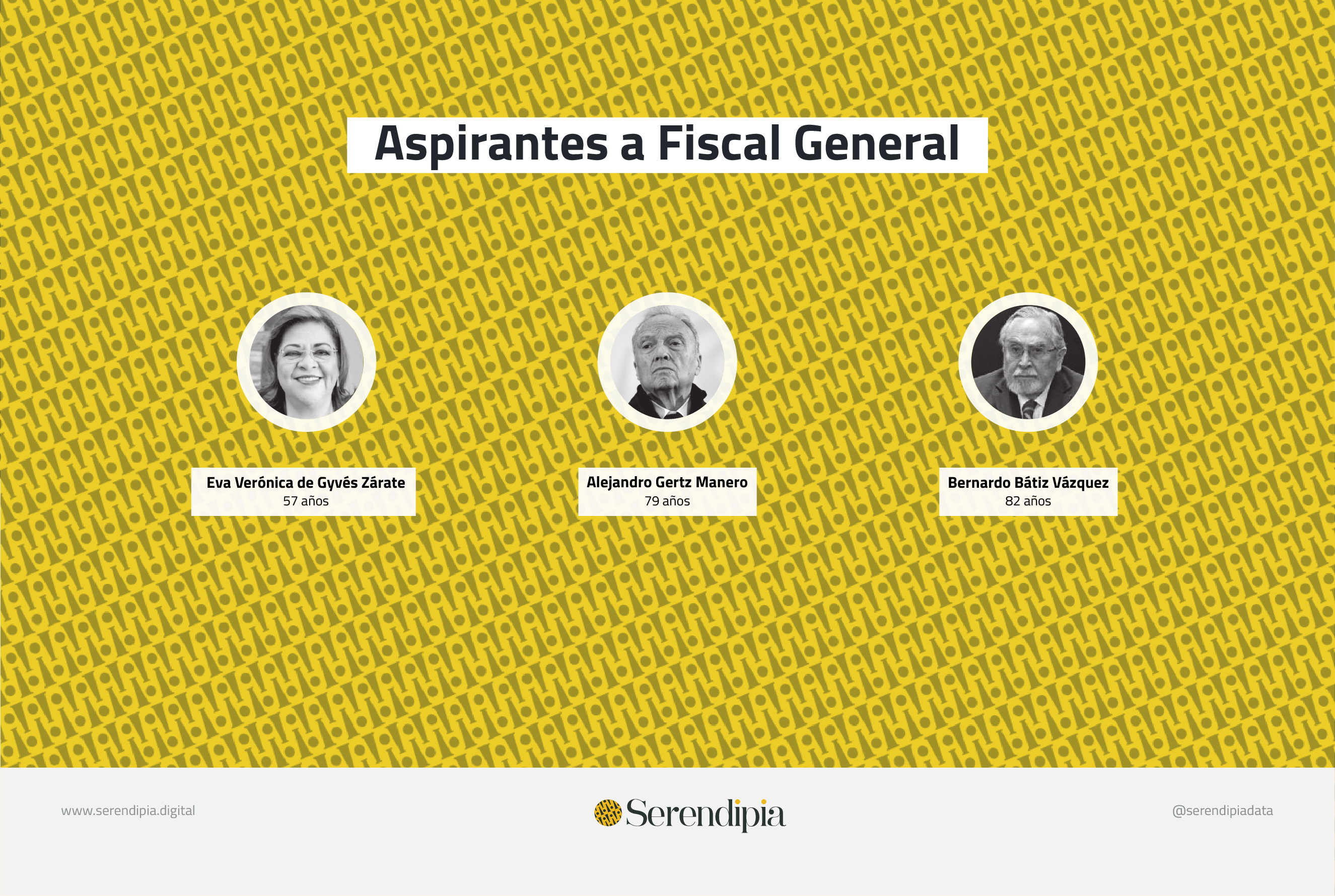 Fiscal General 2019