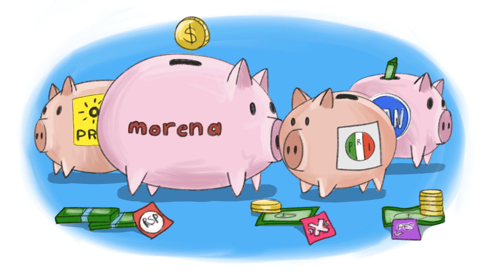 financiamientos de los partidos políticos