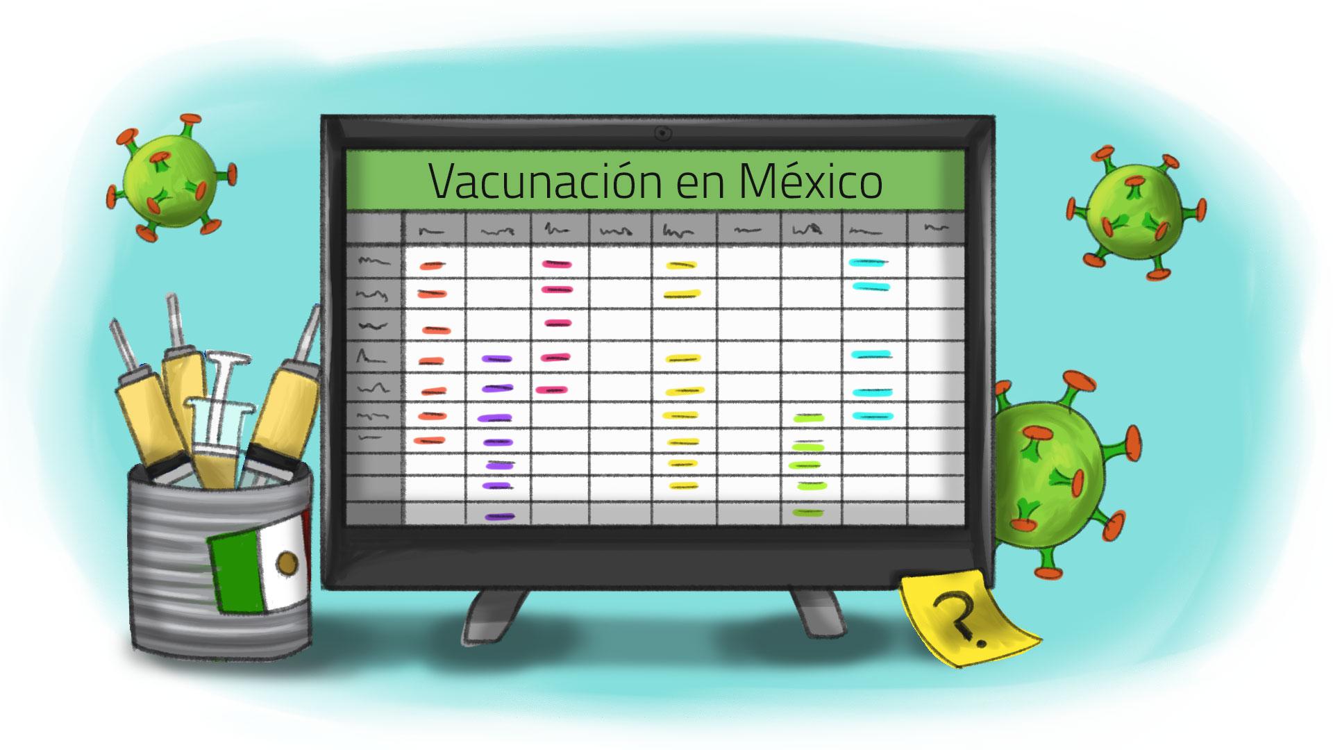 Datos del gobierno de México sobre vacunación contra COVID
