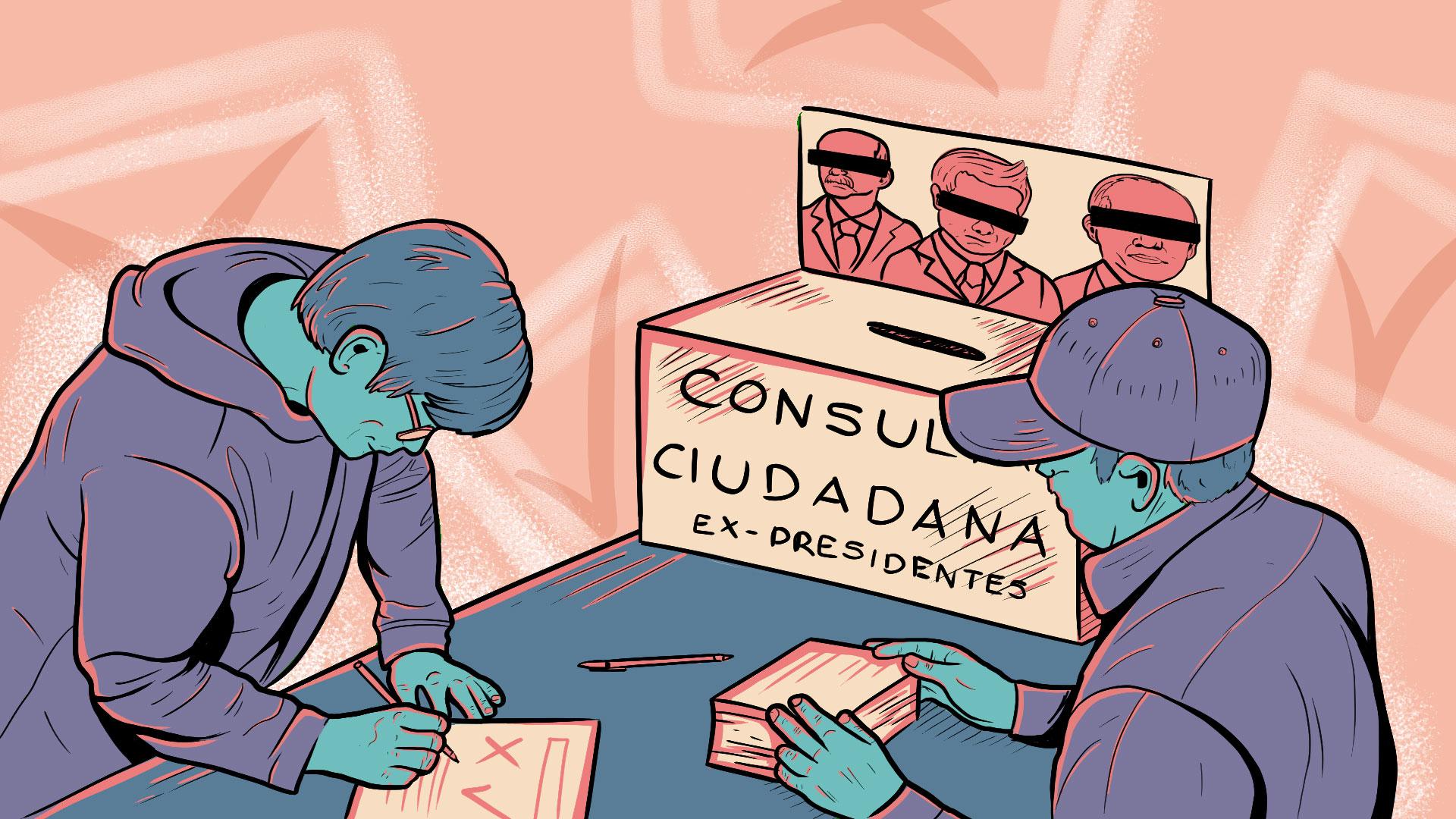 consulta ciudadana 2021 en méxico