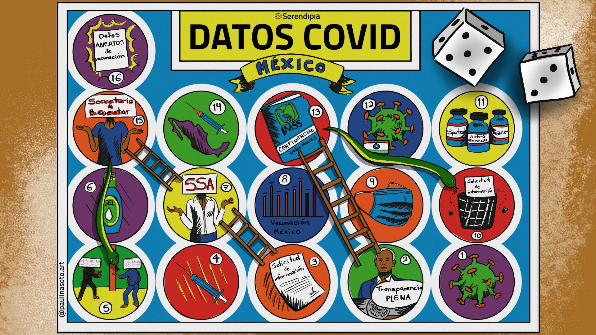 datos de vacunación contra COVID en México